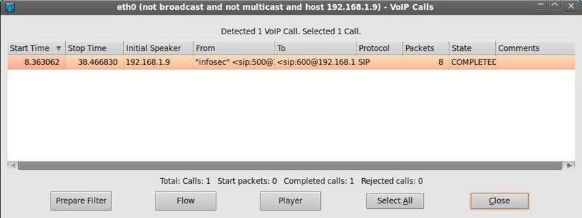 Free Exploits and hacking stuff: VoIP Sniffing Cracking