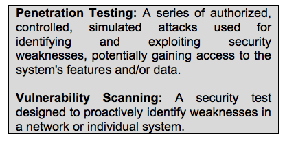 Vulnerability and Penetration Testing: What's the Difference?