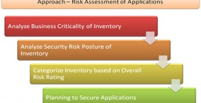 RiskAssessment-02262013