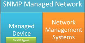 SNMP-Network-feature