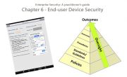 Chapter 6 – End-user Device Security