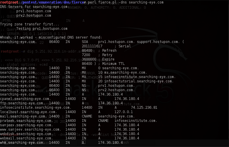 Dns Hacking Beginner To Advanced